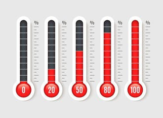 Percentage thermometer. Temperature thermometers with percentages scale. Thermostat temp business measurement vector isolated set Wall mural