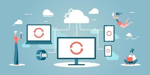 Device synchronization wireless network cross-device operation cloud technology