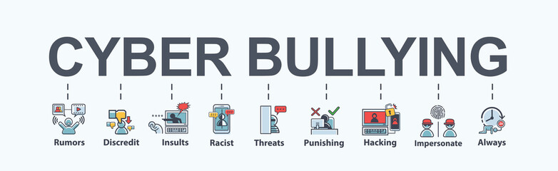 Cyber bullying banner web icon, rumors, discredit, bullying, insult, racist, threat, harassment, hacking, impersonate and social media bully. Minimal vector infographic.