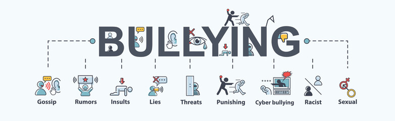 Bullying banner web icon, rumors, discredit, bullying, insult, racist, threat, harassment, lies, impersonate, gossip and violent. Minimal vector infographic. Wall mural