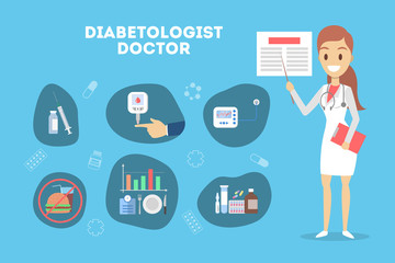 Diabetic treatment and the sugar control infographic
