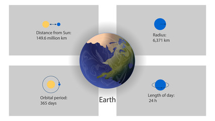 Earth infographics vector. Planets of the Solar System vector illustration