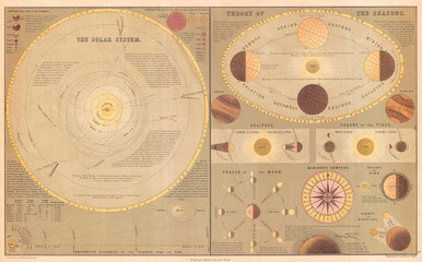 Fototapete - 1873, A. and C. Black Map or Chart of the Solar System