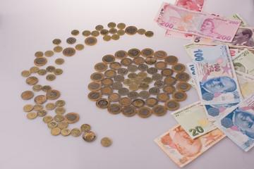 Turkish Lira coins shape a crescent beside banknotes