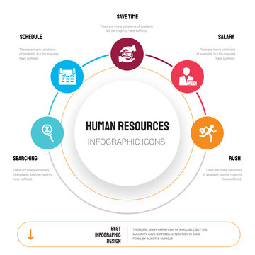 Abstract infographics of human resources template. Searching, Schedule, Save time, Salary, Rush icons can be used for workflow layout, diagram, business step options, banner, web design.
