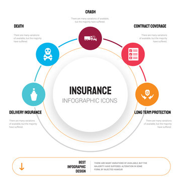 Abstract infographics of insurance template. Delivery insurance, Death, Crash, Contract Coverage icons can be used for workflow layout, diagram, business step options, banner, web design.