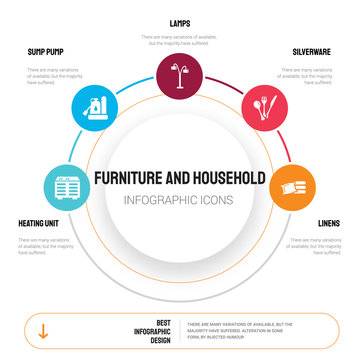 Abstract infographics of furniture and household template. Heating Unit, Sump Pump, Lamps, Silverware, Linens icons can be used for workflow layout, diagram, business step options, banner, web design.