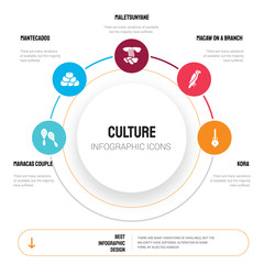 Fototapeta Abstract infographics of culture template. Maracas couple, Mantecados, Maletsunyane, Macaw on a branch, Kora icons can be used for workflow layout, diagram, business step options, banner, web design. obraz