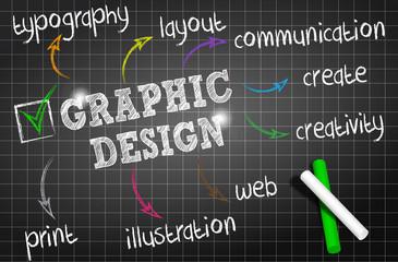 Ardoise craie : Graphic design