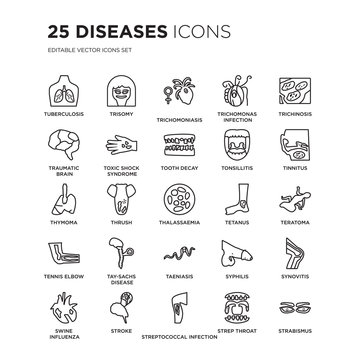 Set of 25 Diseases linear icons such as Tuberculosis, Trisomy, Trichomoniasis, Trichomonas Infection (Trichomoniasis), vector illustration of trendy icon pack. Line icons with thin line stroke.