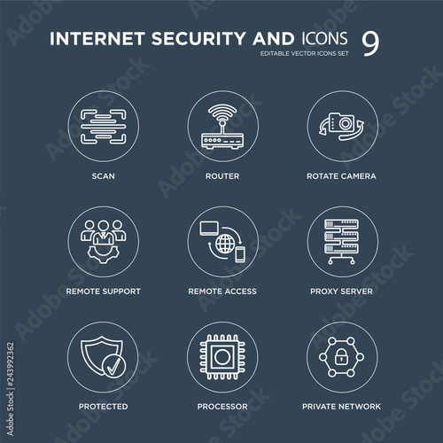 9 Scan, Router, Protected, proxy server, Remote access