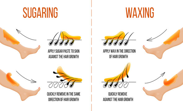 Waxing and sugaring. Hair removal. Smooth clear skin. Epilation and depilation of hair.