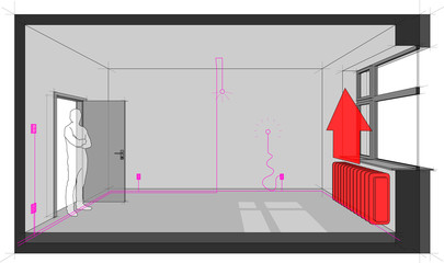 Diagram of a single room heated with radiator heating and with electric installations