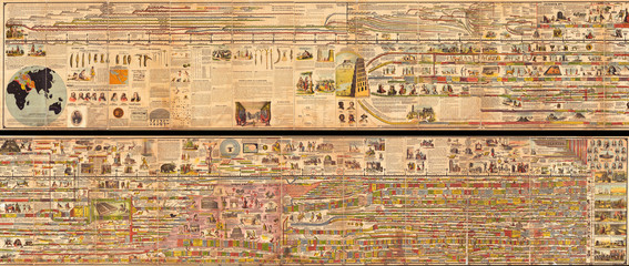 Wall Mural - 1878, Adams Monumental Illustrated Panorama of History