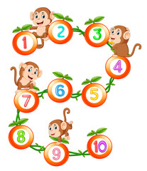Let's count to ten with fruit and monkey