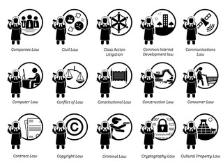 Different type of laws. Icons depict field and area of laws, justice, jurisdictions, regulations, and legal system. Part 2 of 7.