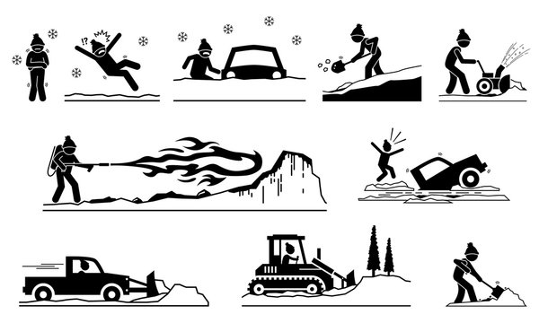 People having problems with snow and ice during winter. Pictogram depicts icons of human removing snows from roof, road, street, and house with snow plow truck, shovel, snow blower, and flamethrower.