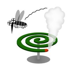 蚊取線香で蚊を駆除