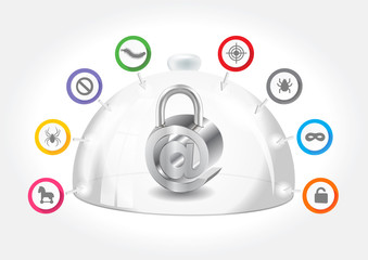 A protected email under a glass dome against cyber attacks from the internet.