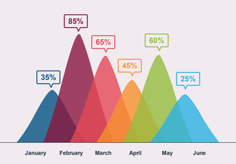 Mountain Bar Graph Infographic