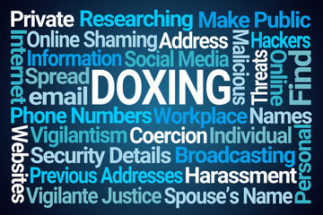 Doxing Word Cloud