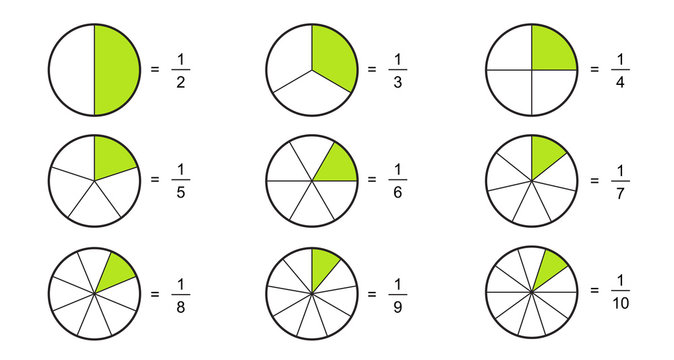 Fraction pie divided into slices. Fractions for website presentation cover poster Vector flat outline icon  isolated on white background.illustration