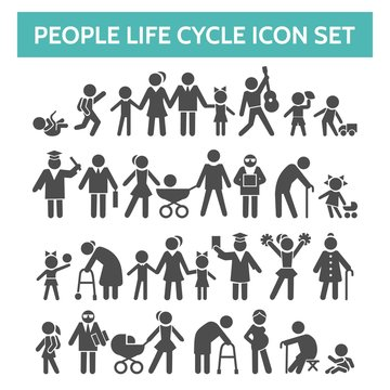 People life cycle icons. Vector illustration of person growing up from baby to old age human isolated on white background