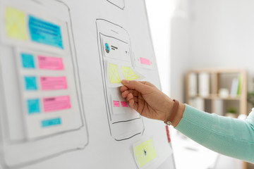 technology, user interface design and people concept - hand of ui designer or developer with ui templates and flip chart working at office