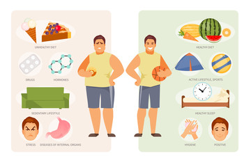Unhealthy and healthy lifestyle vector