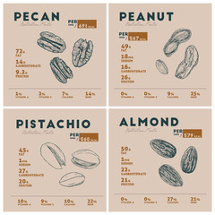 Nutrition Facts of Nut. Pecan, Peanut, Pistachio and almond.