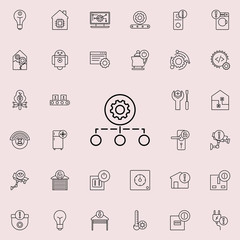 structure adjustment icon. Automation icons universal set for web and mobile