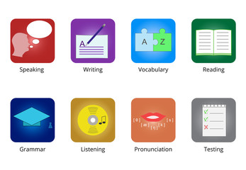 A set of icons with language aspects of speaking, listening, reading, writing, vocabulary, grammar