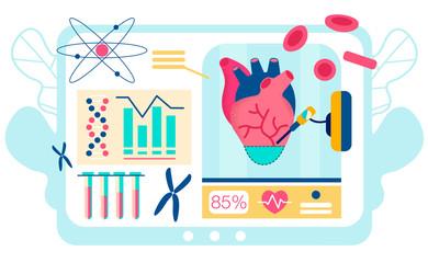 Genetic Engineering Heart Diseases Treatment.