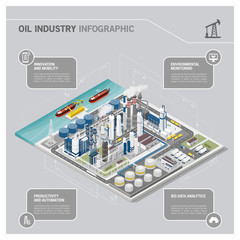 Oil and gas industry and production process infographic