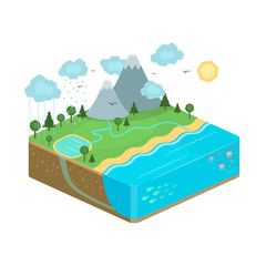 Nature cute isometric illustration
