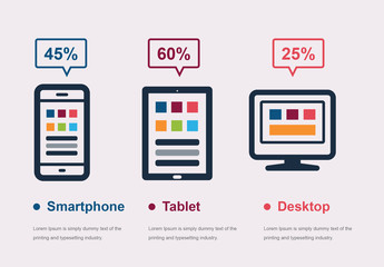 Infographic with 3 Devices