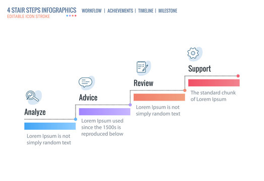 Work management, Planning Process flow, Research and analyse. Can be used for workflow layout presentations, process diagram, Editable stroke