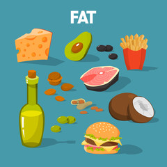 Fat food. Cheese and junk food, avocado