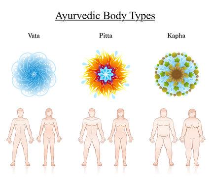 Body constitution types. Ayurvedic dosha symbols - vata, pitta, kapha with illustration of couples. Isolated vector illustration on white.