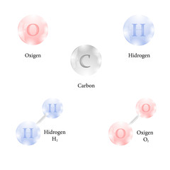 Molecule of Hidrogen, Carbon, Oxigen. Chemical Element of the Periodic Table. Chemical Element of the Periodic Table Isolated on White Background