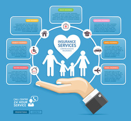 Insurance policy services conceptual design. Hand holding a paper family. Vector Illustrations..