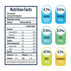 nutrition facts infographic data