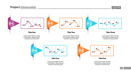 Five Line Charts Slide Template
