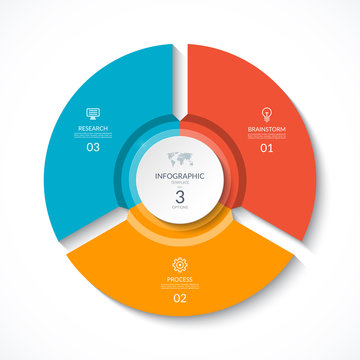 Vector infographic circle. Cycle diagram with 3 stages. Round chart that can be used for report, business analytics, data visualization and presentation.