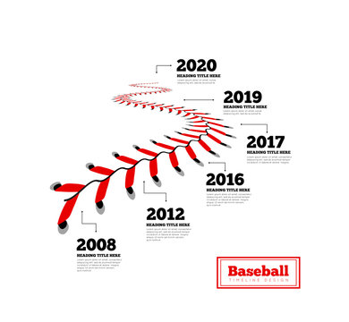 Timeline infographics for baseball. Milestones of development. Lace from a baseball on a white background