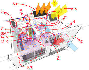 Apartment diagram with floor heating and photovoltaic and solar panels and air conditioning and hand drawn notes