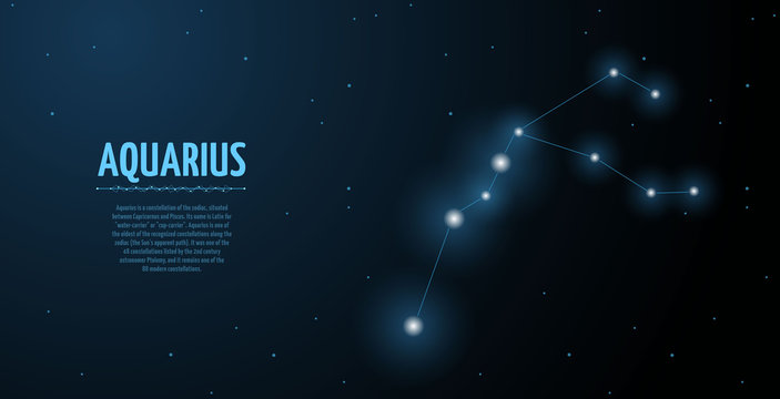 Aquarius zodiac constellation vector sign with silhouette. Poster design with place for text