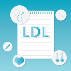 LDL  (Low-density lipoprotein) medical concept- vector illustration