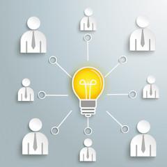 Idee steht im Zentrum einer Gruppenarbeit