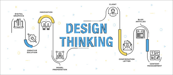 DESIGN THINKING INFOGRAPHIC CONCEPT